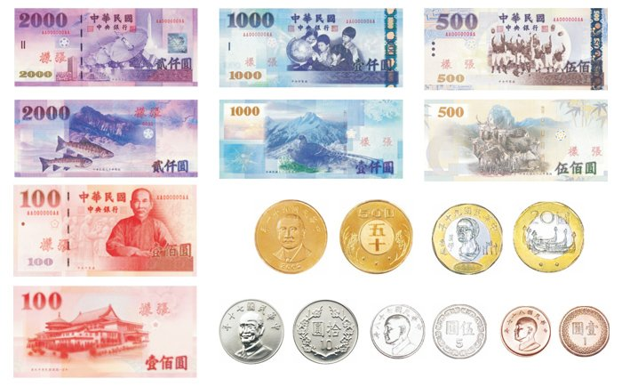 Interesting facts about the Taiwan Dollar - Global Exchange Hong Kong